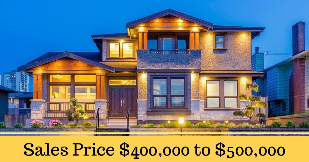 Prescott Arizona Luxury Homes